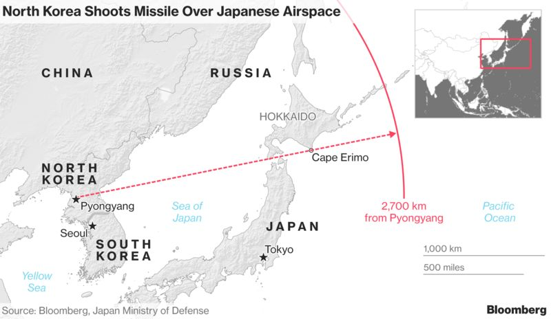 Image result for images of north korea missile over Japan