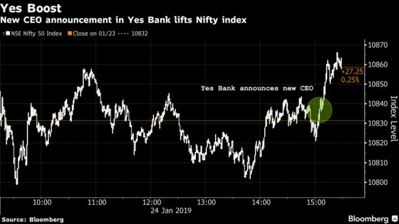 Yes Bank Boosts India Equities to Their First Gain in Three Days