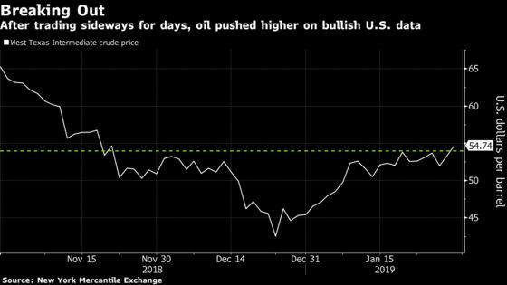 Crude Vaults to Yearly High as Saudi Shipments to U.S. Dwindle