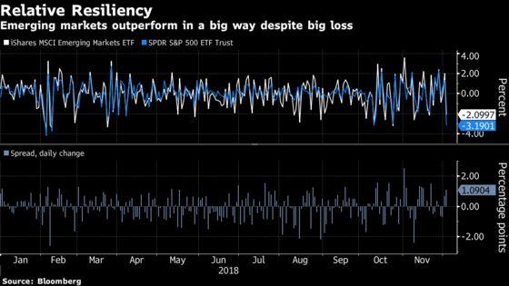 Emerging Equity Resiliency Defies Steep Sell-Off in U.S. Stocks