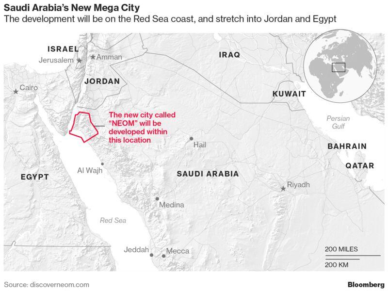 Afbeeldingsresultaat voor NEOM Saudi arabia