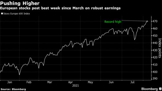 European Stocks Post Best Week Since March on Booming Profits