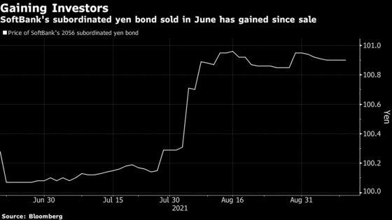 SoftBank Keeps Up Borrowings Spree Before Bond Repayments