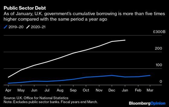Boris Johnson's Covid Recovery Plan Is Spend, Spend, Spend