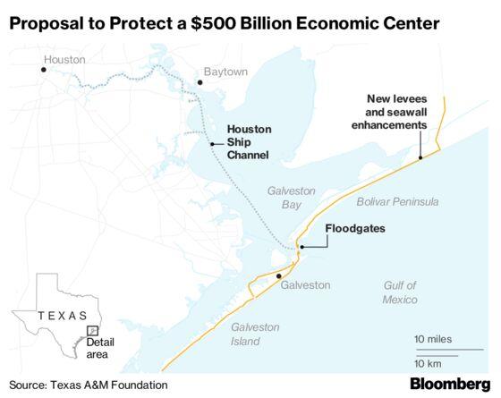 Houston Eyes Designer Bonds to Pay for $15 Billion Ike Dike
