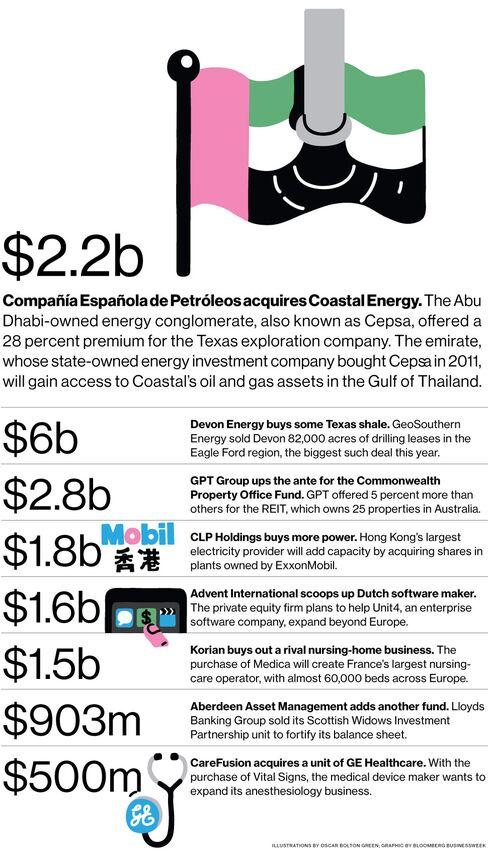 M&A News: Cepsa, Coastal Energy, Devon Energy, GPT Group