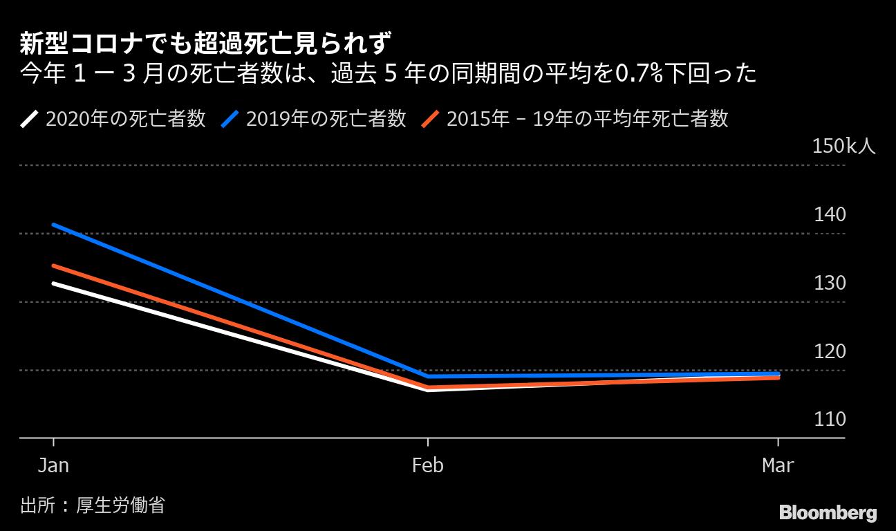 日本 数 インフルエンザ 者 感染