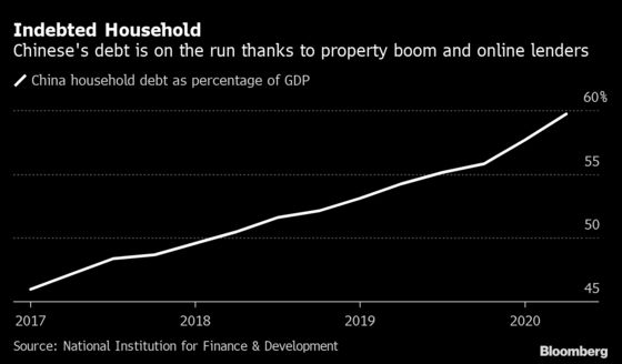 Borrowing to Buy Stocks Pushes China's Record Household Debt