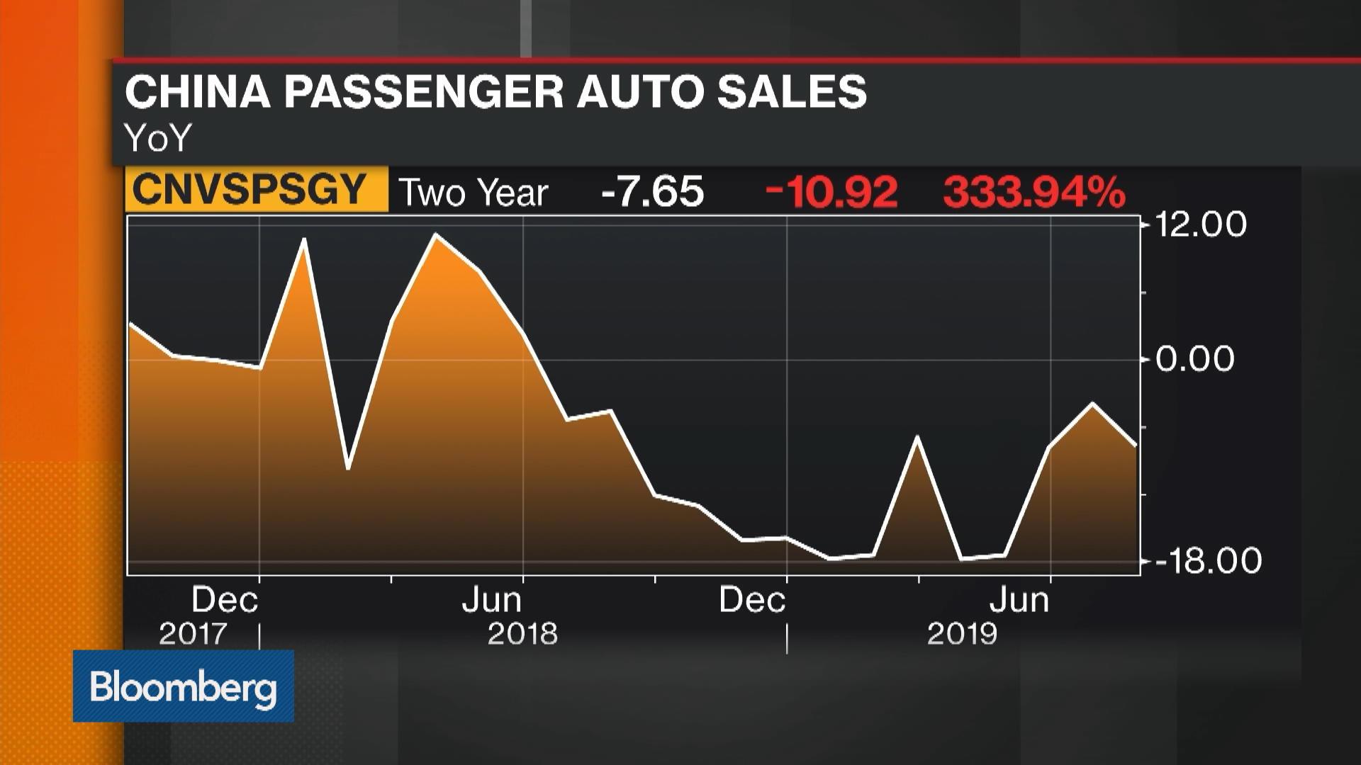 China's Tesla Under Mounting Pressure