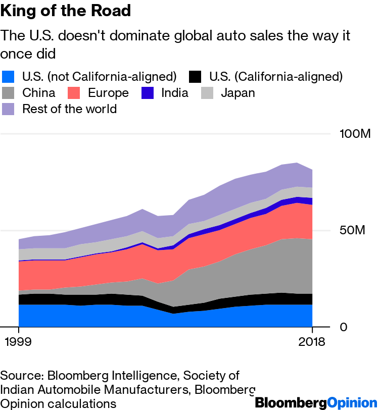 Why Donald Trump Can't Steer the Global Car Market - Bloomberg