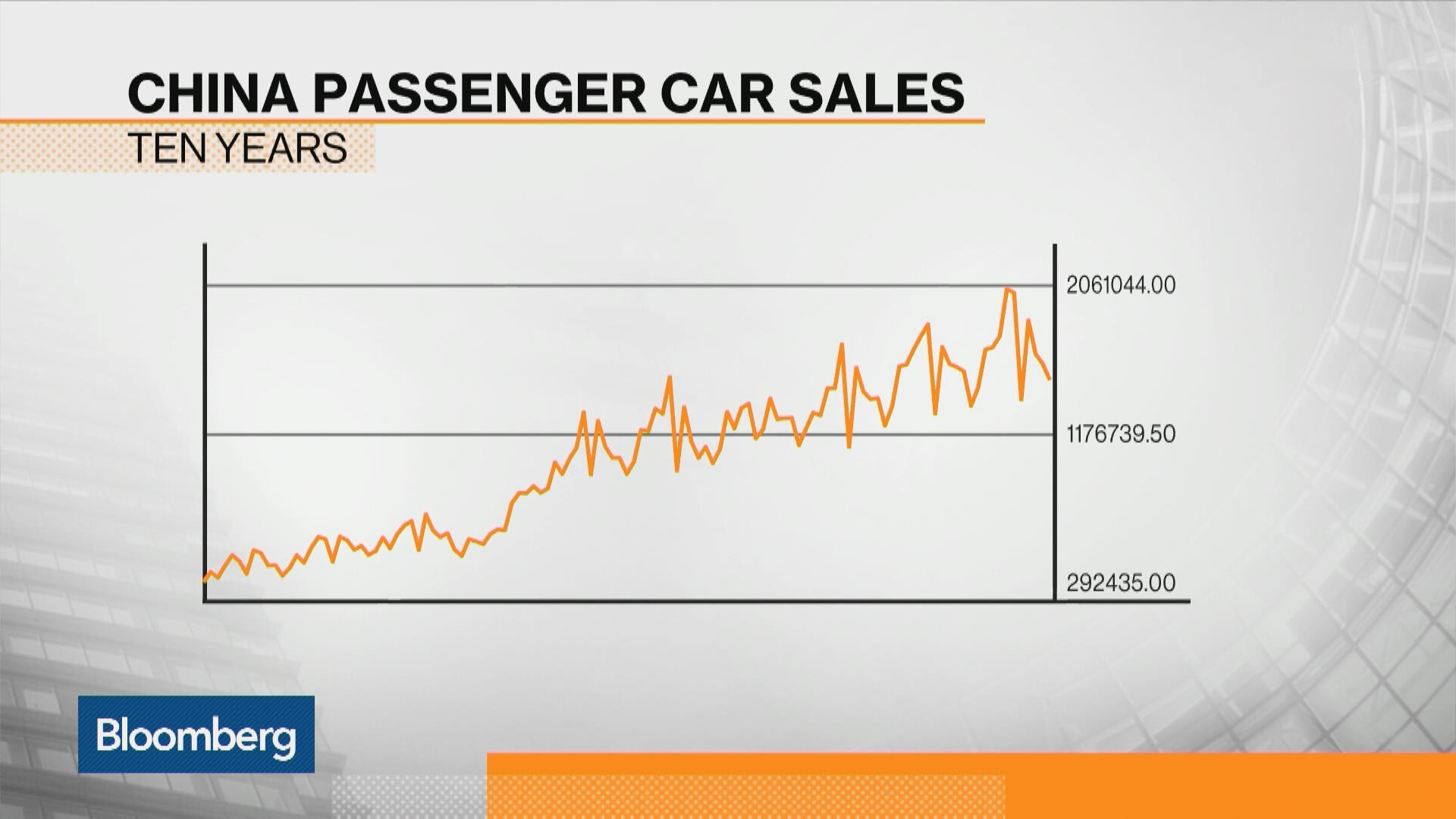 bmw earnings signal slowdown in china bloomberg. Cars Review. Best American Auto & Cars Review