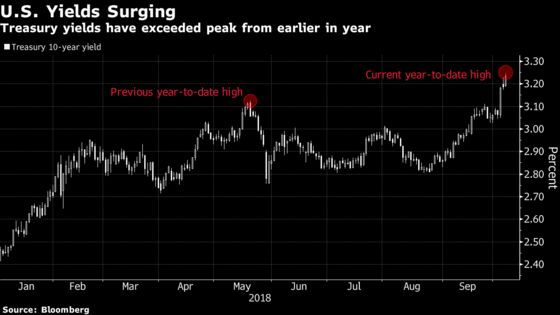Morgan Stanley Says It Was Wrong About Treasury Yields, Scraps Call on Curve Flattening