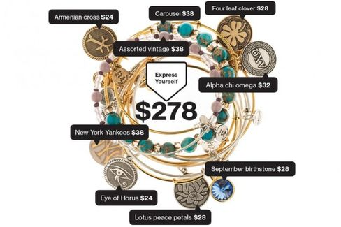 Alex and Ani's Charmed Life