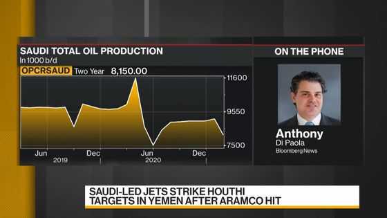 Aramco's $75 Billion Dividend Survives Oil and Earnings Rout