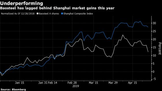Global Steel Market Is Put on Notice as Top China Mill Warns