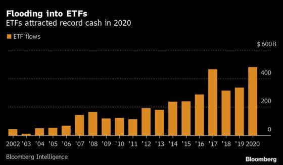 Ark-Style Crowding Risks Spread as Billions Flow Into Green ETFs