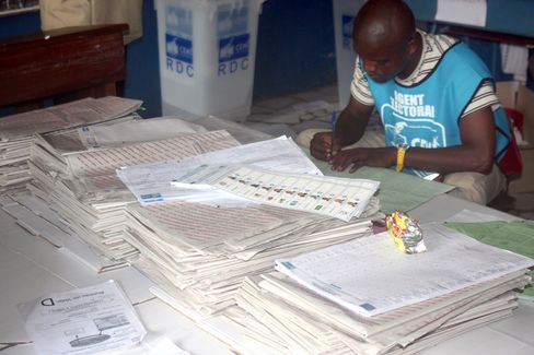 Congo Vote Count Begins After Election Day Marred by Unrest