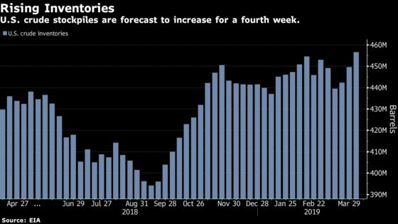 Oil Extends Gain as Report Shows Surprise Fall in U.S. Supplies