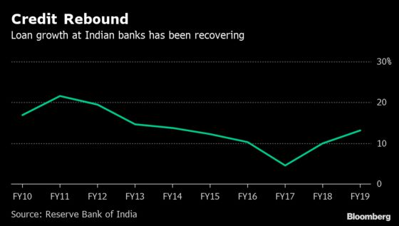 India to Inject Another $10.2 Billion Into State-Run Banks