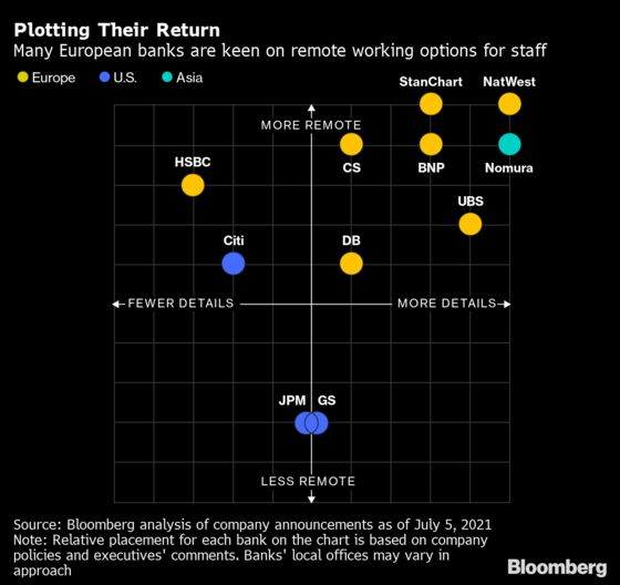 The Next Big Divide in Finance Takes Shape in Your Office