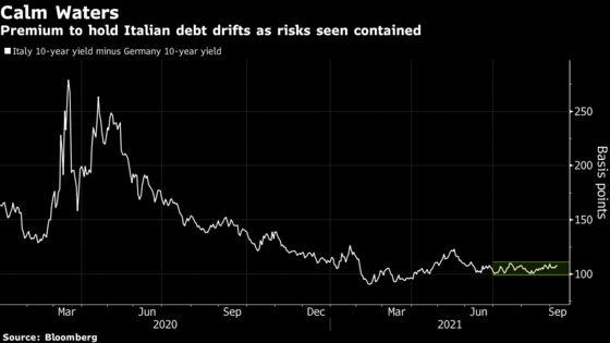 Bond Traders Bet Lagarde Will Tread Carefully in Signaling Taper