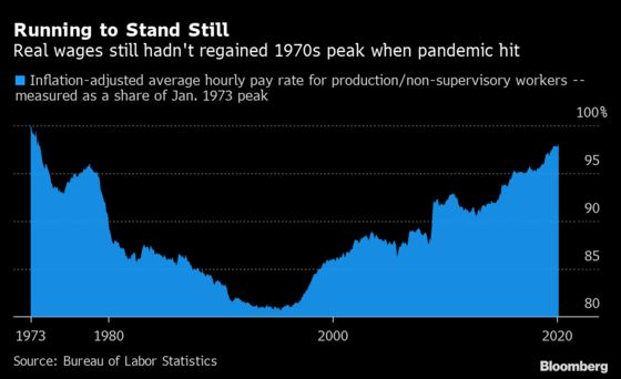 A Big Fight Lies Ahead for U.S. Labor to Lock In Pandemic Gains