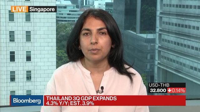 Thailand's Q3 GDP growth at best pace in four years