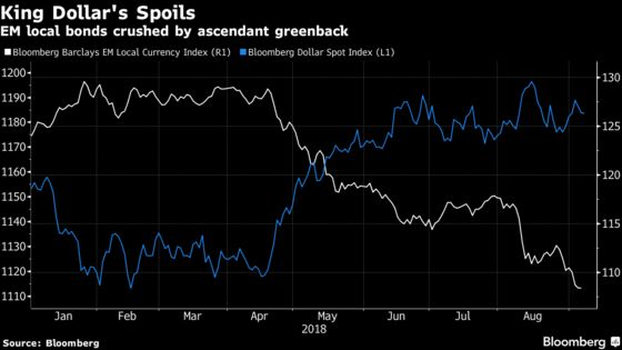 Overvalued Dollar Is Sell Signal for Unabashed EM Bull Pictet