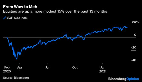 Bull Market Beset by Too Many Misconceptions