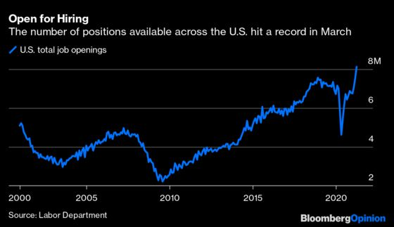 A Sign This Economic Recovery Isn't Too Hot to Handle