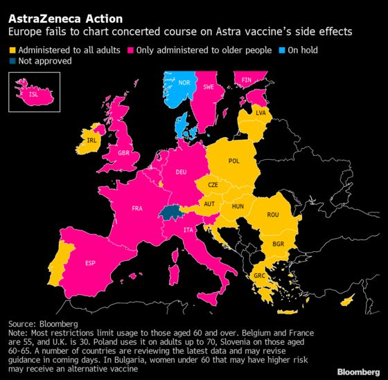How European Countries Responded to Astra Blood-Clot Link