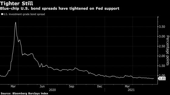 Fed to Keep 'Invisible Presence' in Bond Market, Citigroup Says
