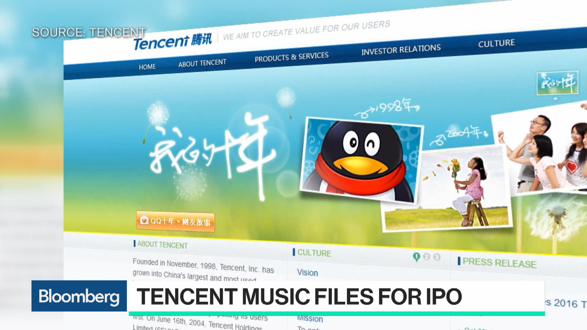 TME:New York Stock Quote - Tencent Music Entertainment Group
