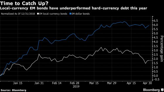 Local Bonds Are All the Rage in EM as Investors Buy Up ETFs