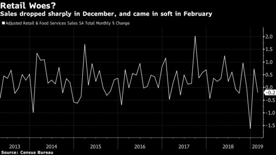Wall Street Economists Strike Cheerful Note as U.S. Data Rebound