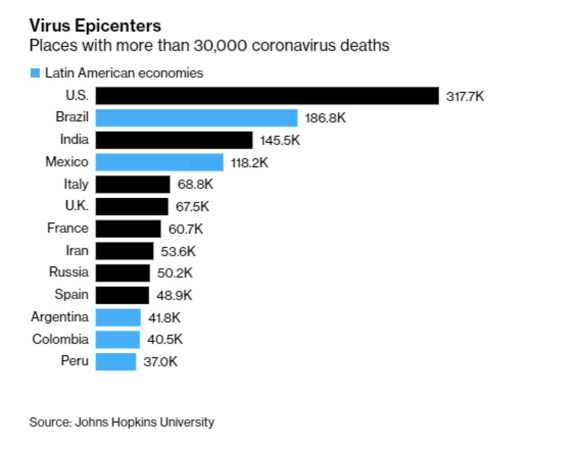 relates to日本はランク5つ下げる - コロナ時代に最も安全で危険な国のランキング