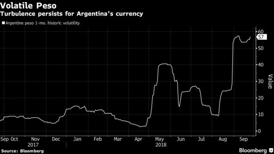 Market Sees Caputo Exit as Blow When Argentina Needs It Least