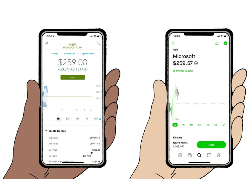 relates to How Robinhood Made Trading Easy—and Maybe Even Too Hard to Resist