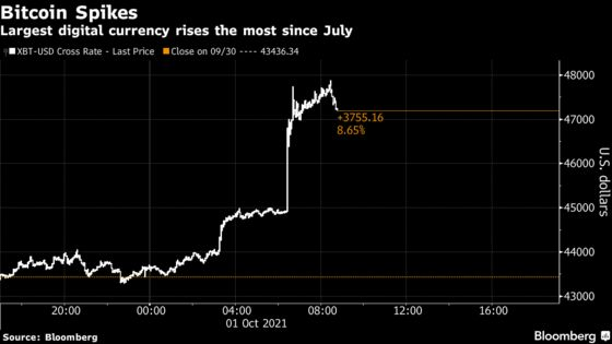 Bitcoin's Biggest Jump Since July Leaves Traders Speculating Why