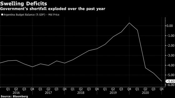 Money Printer Goes Quiet and Argentine Government Gets Squeezed