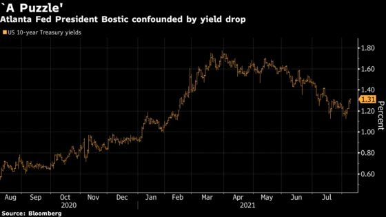 Fed's Bostic Urges Faster Bond Taper as Economy Strengthens