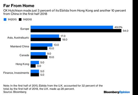 Victor Li Shares Hong Kong's Image Problem