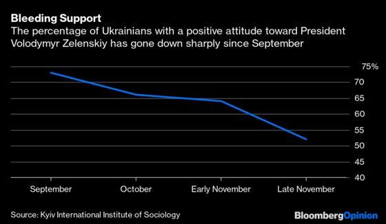 Ukraine'sZelenskiy ShowedHe's the Anti-Putin in 2019