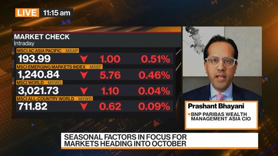 Nasdaq Falls 2% as Tech Selloff Batters Indexes: Markets Wrap