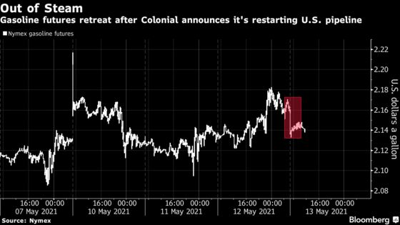 Colonial Restarts After Cyberattack But Fuel Curbs to Linger