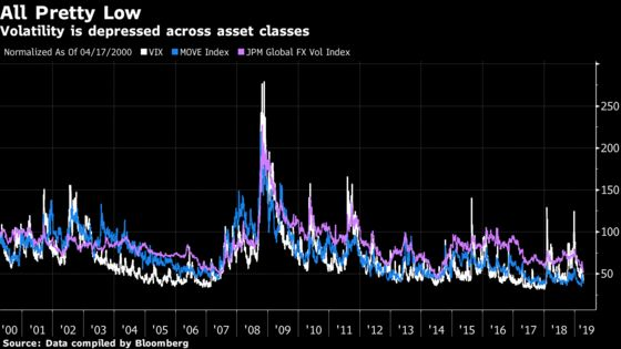 JPMorgan Looks at What Can Help Boost 2019's Less-Loved Markets