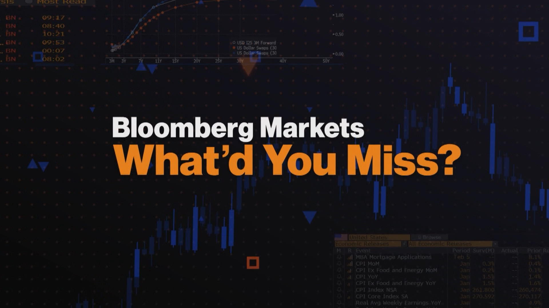 Bloomberg Markets: What'd You Miss? (05/05/2021)