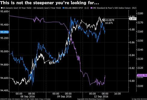 Yen Firm Before Fed And BOJ Meeting