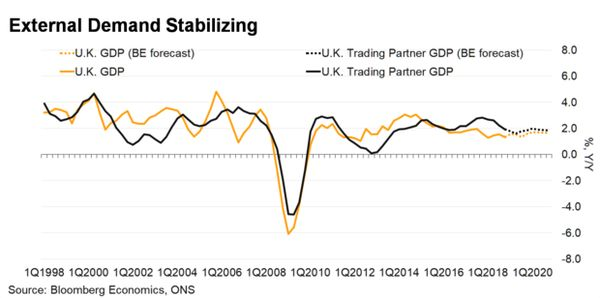 relates to All the Reasons to Fret About the Global Economy, in Charts