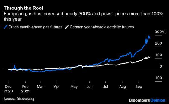 Britain's Energy Crisis Puts Net Zero In Trouble